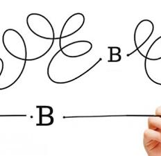 B2C-B2B Marketing Strategies